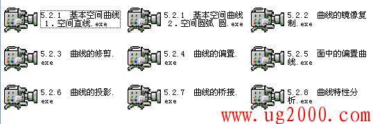 梦之城娱乐平台地址_ug8.0视频教程