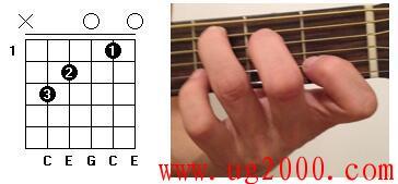 梦之城娱乐手机客户端下载_吉他左手指法