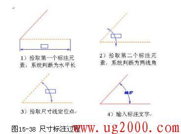 梦之城_北京精雕jdpaint软件怎么标注尺寸?标注尺寸的用法