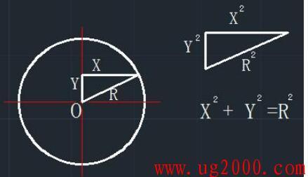 梦之城娱乐手机客户端【好易学网】_利用圆的标准方程车削凸圆弧的应用
