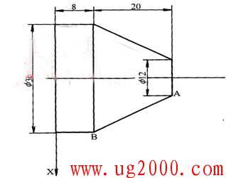 西门子840D数控系统运动路径控制指令