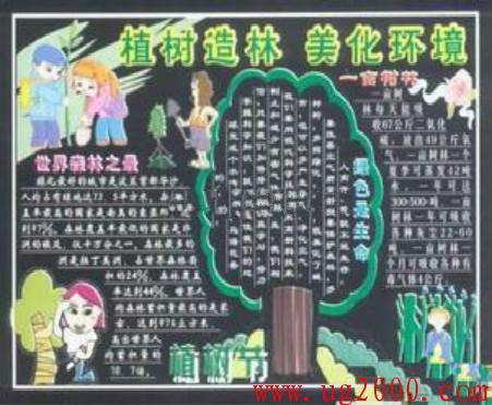 植树节黑板报:阳春三月