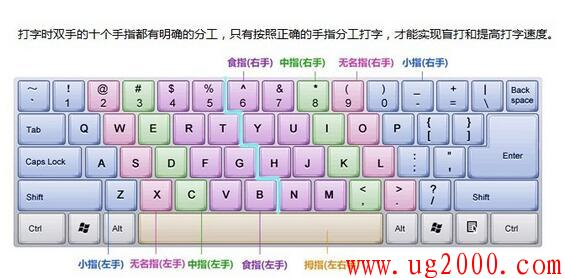 键盘小知识普及
