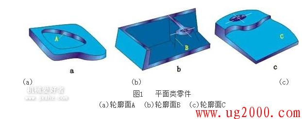 什么是平面类零件,平面类零件加工的特点