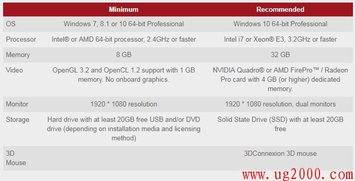 介绍mastercam2019安装的电脑配置