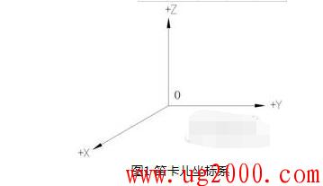 数控机床坐标系的作用及建立方法
