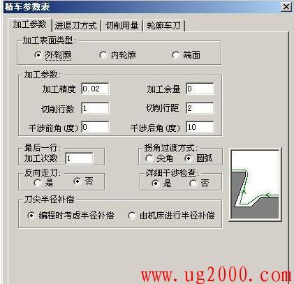 CAXA数控车软件实际加工遇到的问题和解决方法
