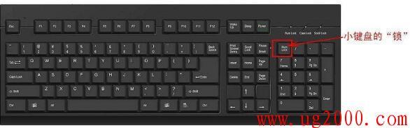 电脑小键盘怎么打开