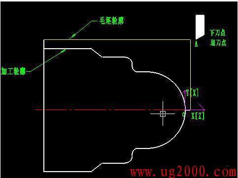 CAXA数控车实现加工过程