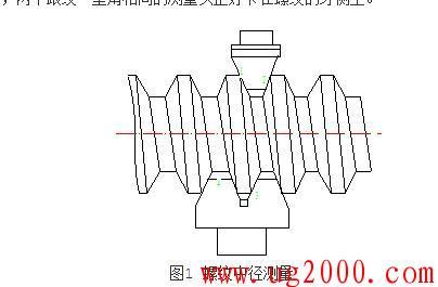 用螺纹千分尺测量螺纹的方法