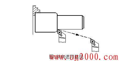 数控车床常用的三种退刀路线举例讲解